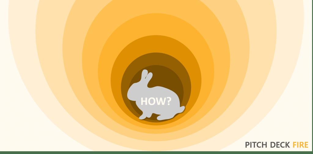 rabbitholeofhow