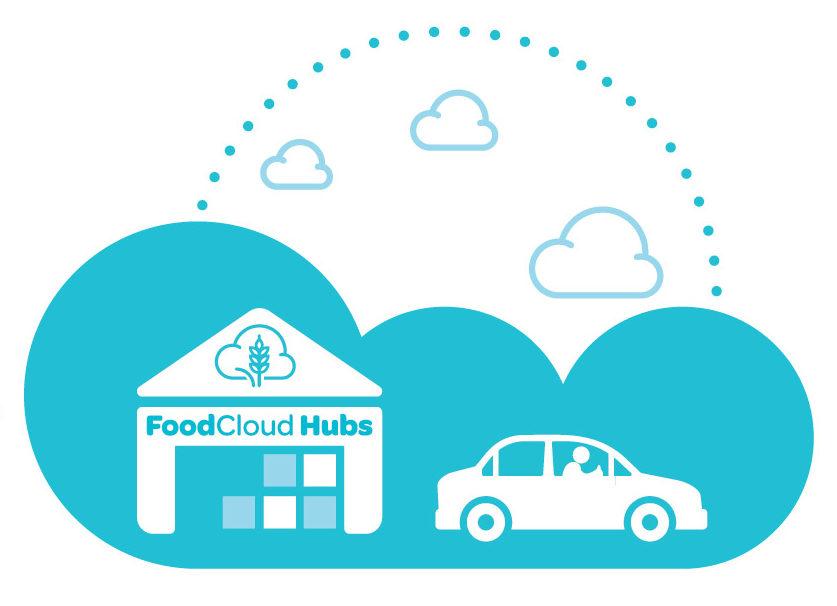 How-it-Works-FoodCloud-Hubs-1-e1478782648992[1]
