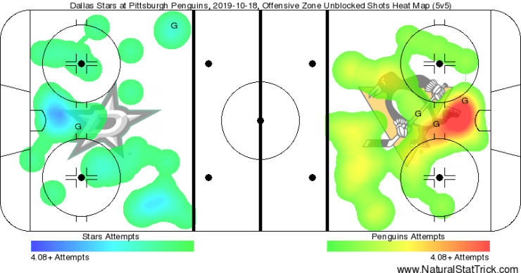 Pittsburgh Penguins vs. Dallas Stars Heat Map