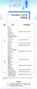 Huawei-EMUI-11 timeline