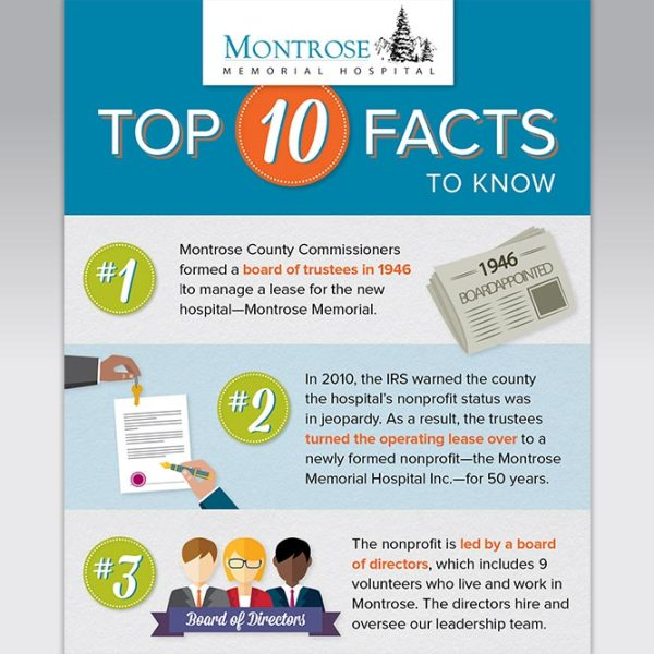 Infographic for Montrose Memorial Hospital