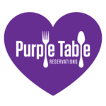 Aligning CX Needs with Capabilities – #PurpleTables