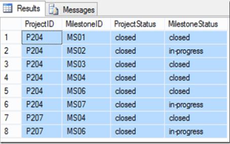 ComplementNegation_SQLDesignPattern