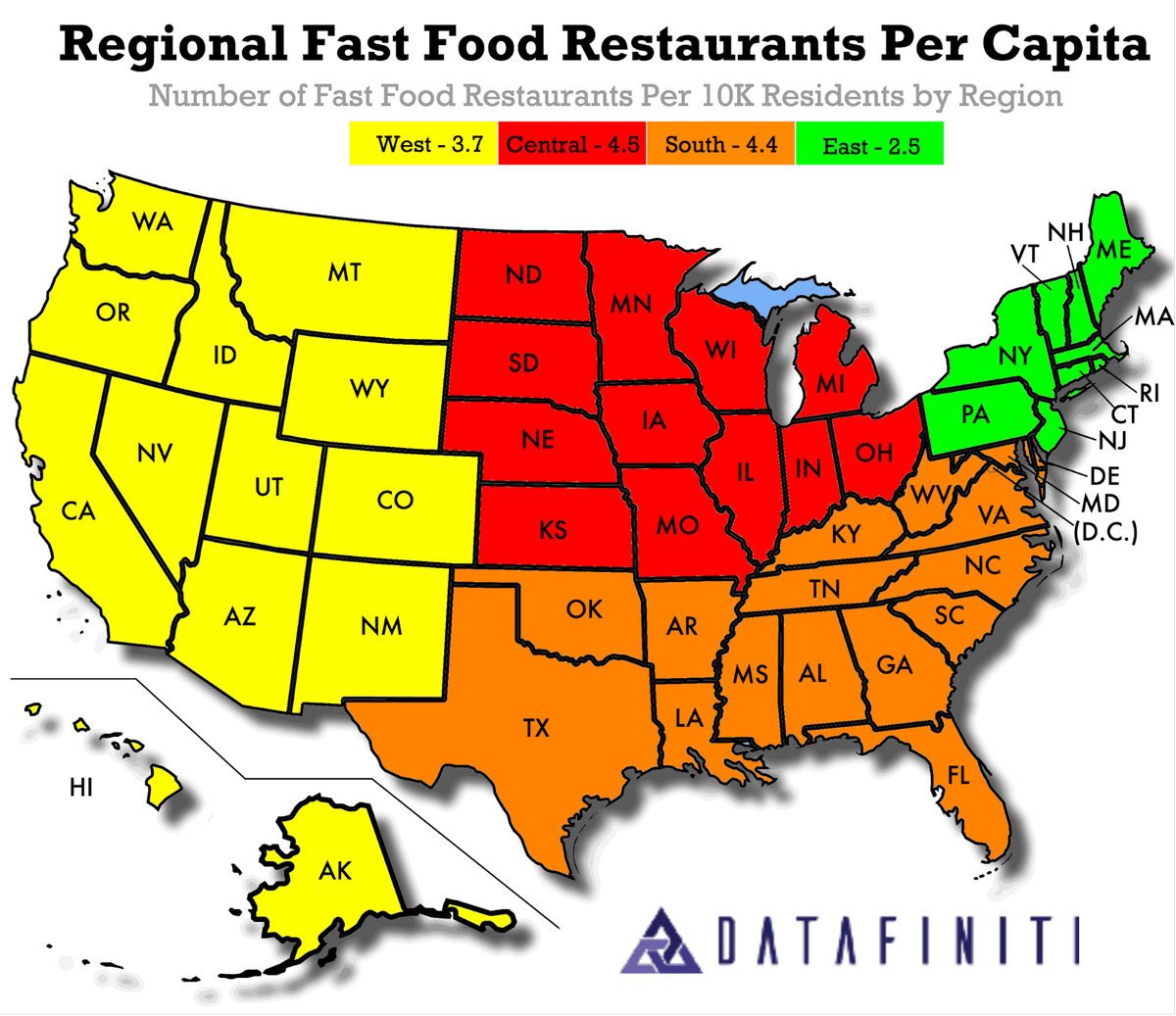 Top 5 Fast Food Places