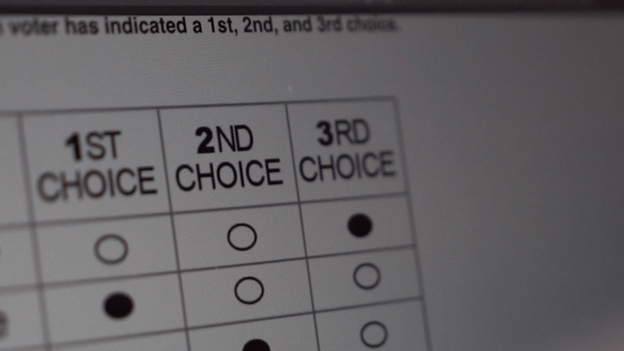 Ranked choice voting ballot