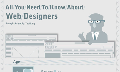 Allyouneedtoknow in A Showcase of Beautifully Designed Infographics
