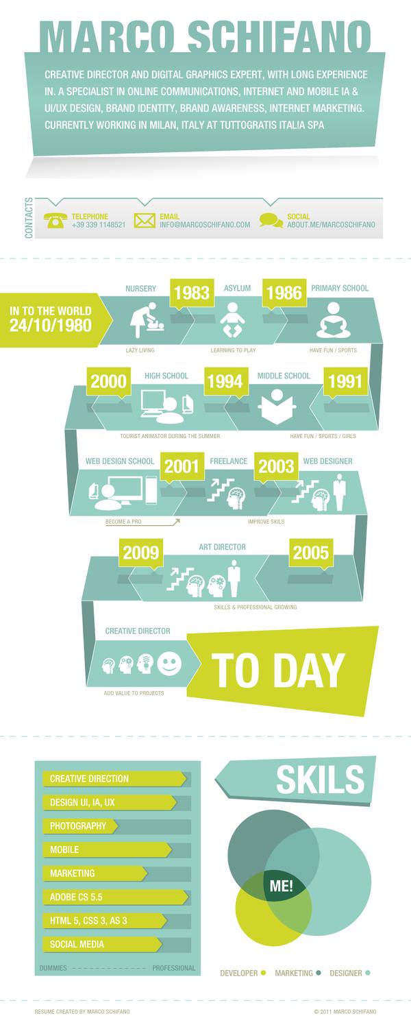 infographic resume examples infographics resume examples therpgmovie