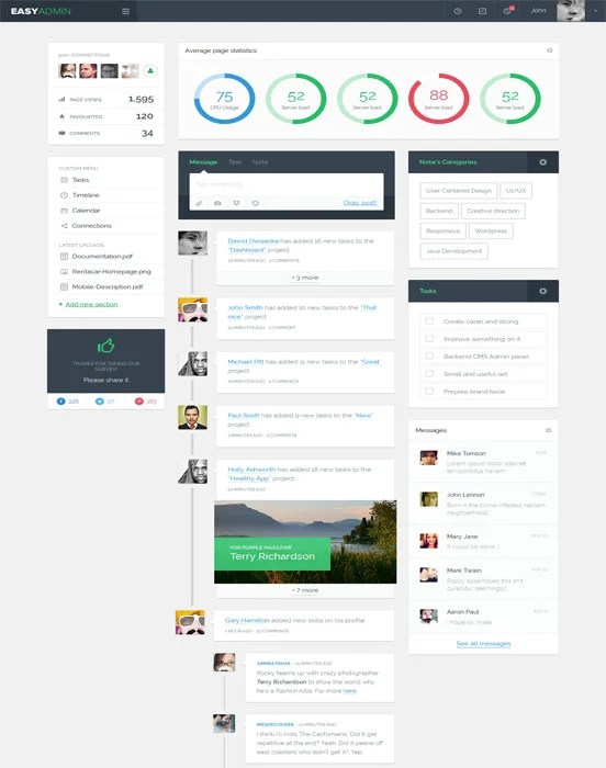 Easy Admin -Bootstrap Responsive HTML Template