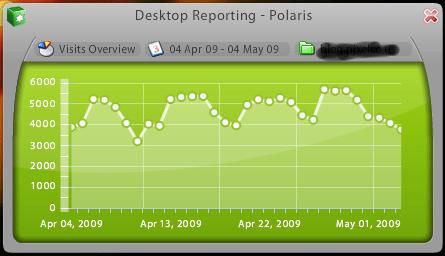 polaris-desktop-reporting