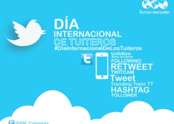12 de marzo se celebra el #DiaInternacionalDeLosTuiteros