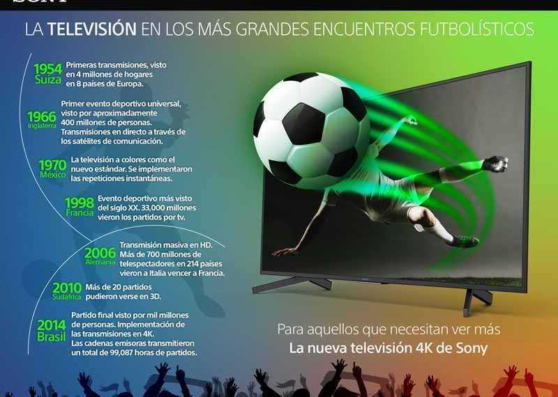 La televisión en los más grandes encuentro futbolísticos - Infografía