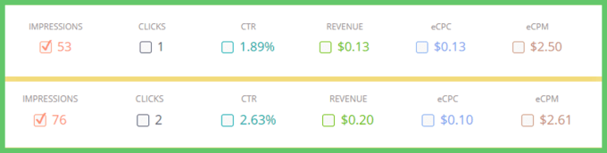 Content.ad CPC rate