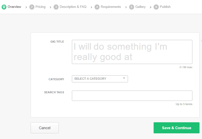 Tutorial image to show how to create a gig on Fiverr.