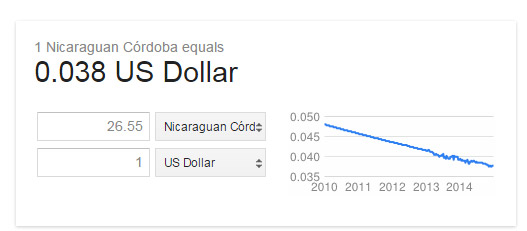 googlesearch exchange rate
