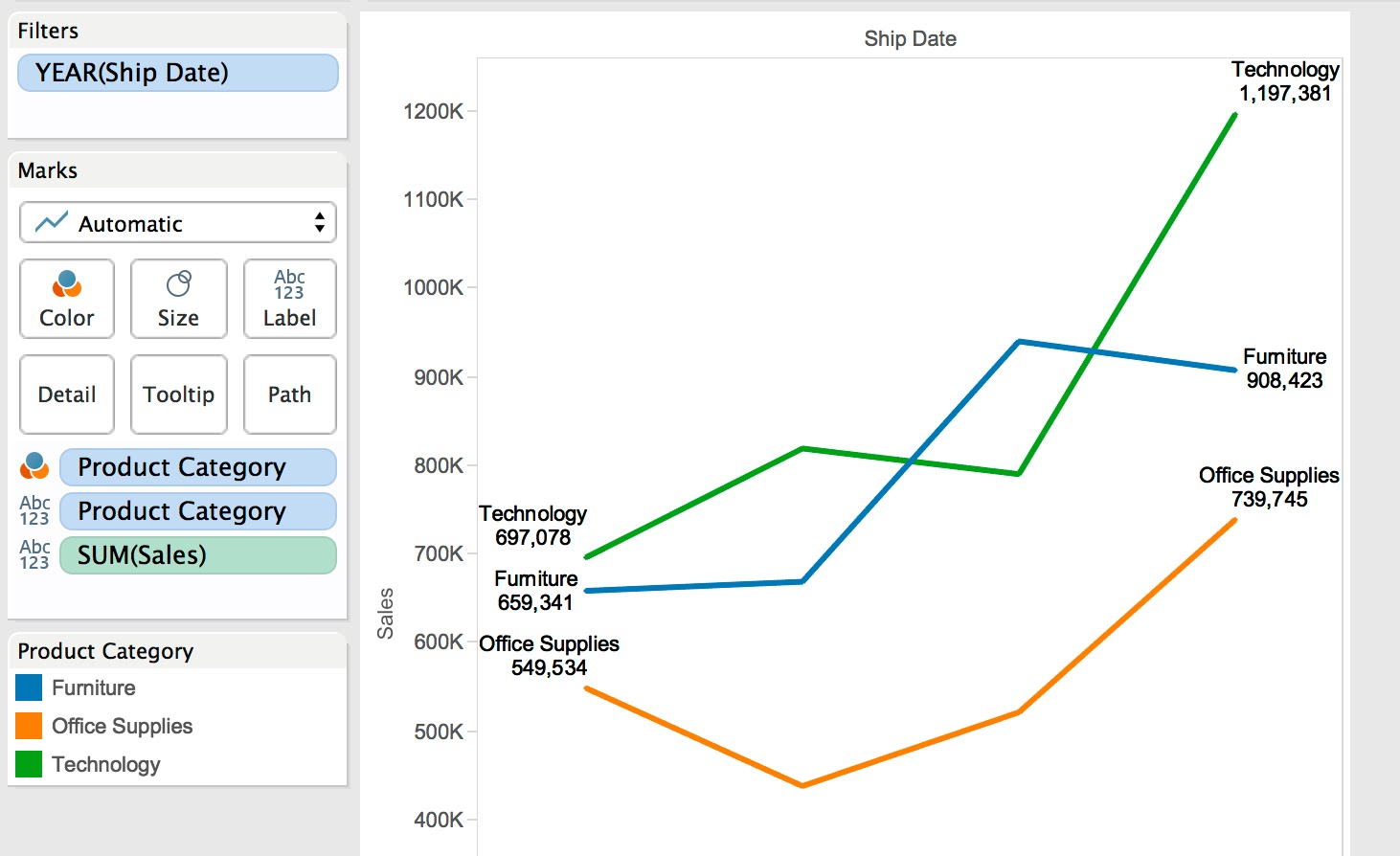 Conditional Formatting In Tableau Site Title