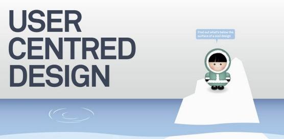 innowiz project user centred design