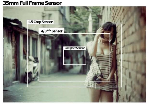 sensor-size- comparison