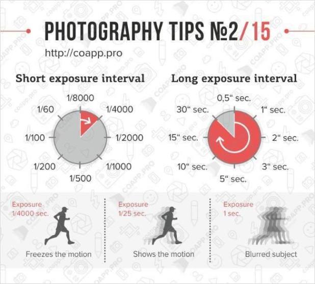 Photography Tips - Shutter Speed