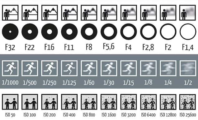 10 Reasons To Shoot in Manual Mode