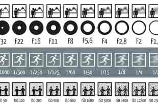 Manual Mode Photography Tips
