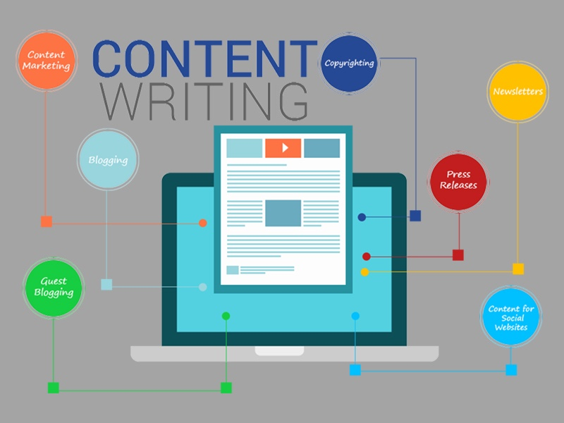 Wordpress Website Design - Writing and Site Content