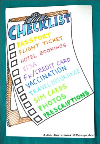 Printable Travel Documents and Essentials Checklist