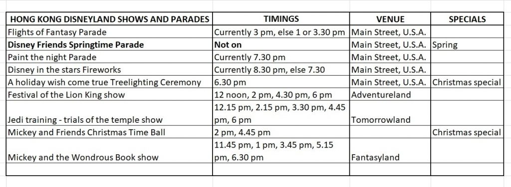 Printable table of Hong Kong Disneyland shows parades venues and timings