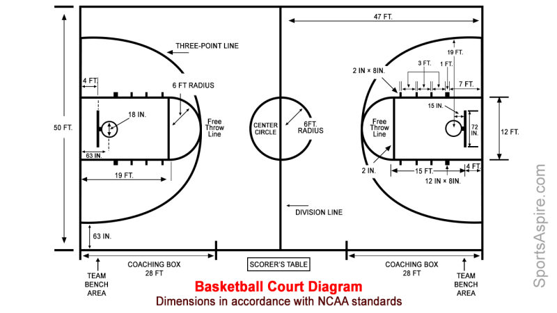 Image Of A Basketball Court Wallpapersjpg