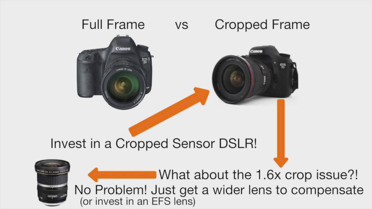 Udemy – Video Marketing: Learn DSLR Video to Grow Your ...