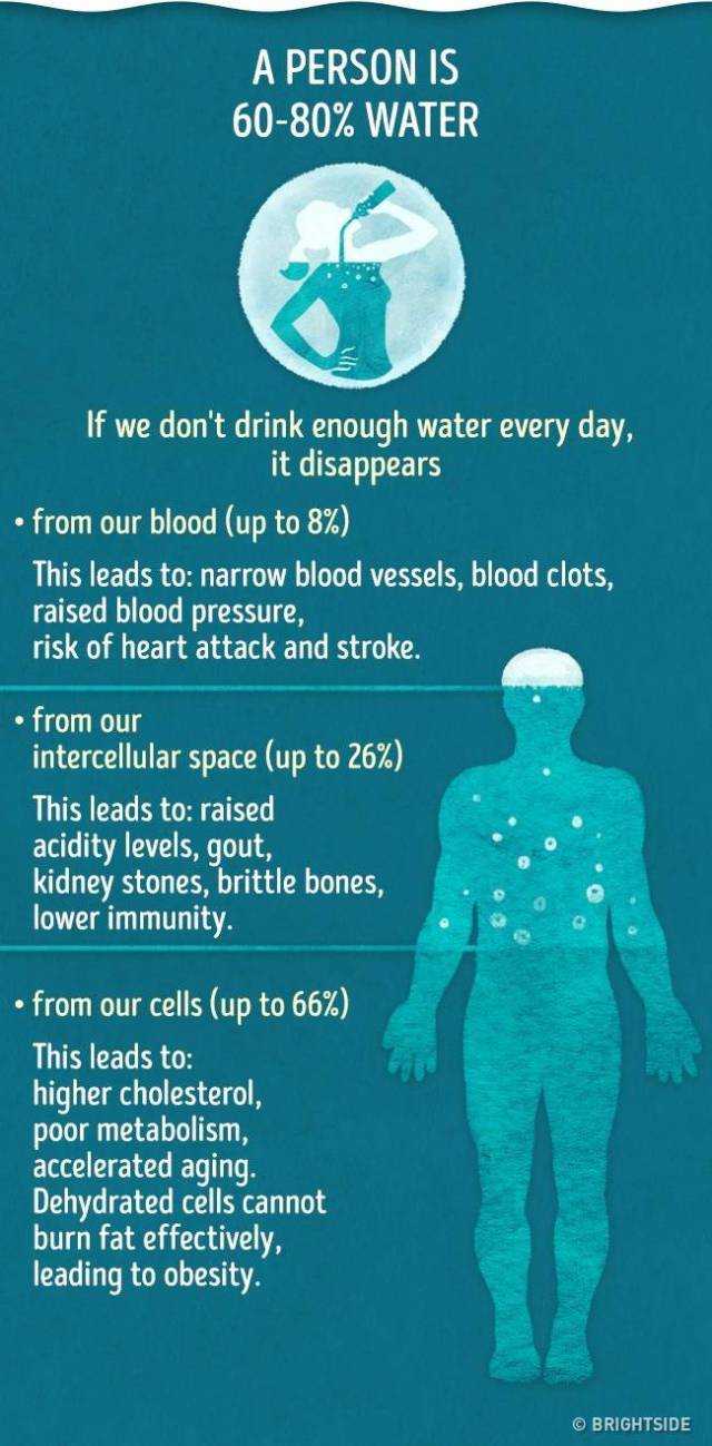 Signs Of Dehydration That Definitely Shouldnt Be Taken