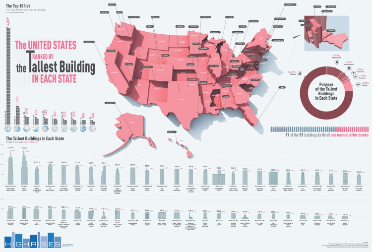 The United States Ranked by the Tallest Building in Each State Map