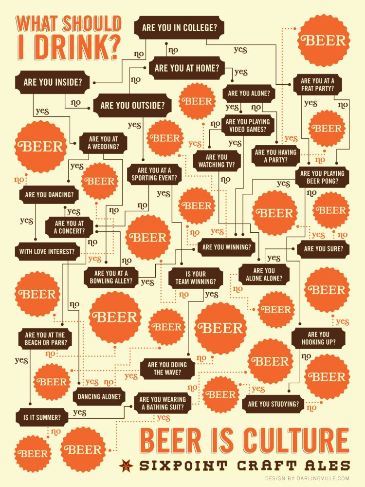 craft-beer-is-the-answer