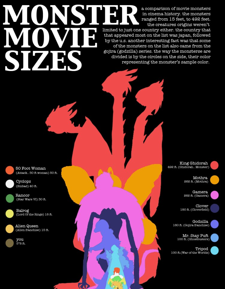 fictional-scale-of-monsters