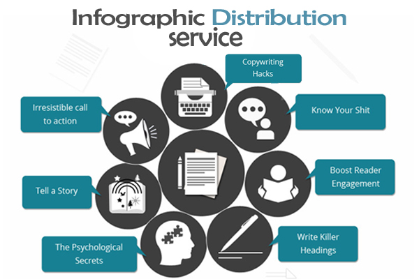 infographic-distribution-service