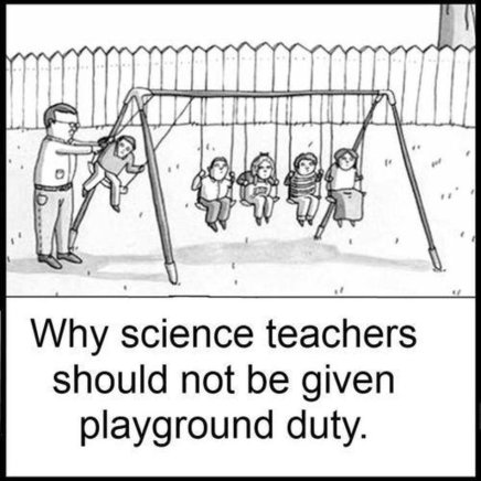 Funny Science Cartoons N2 free image download