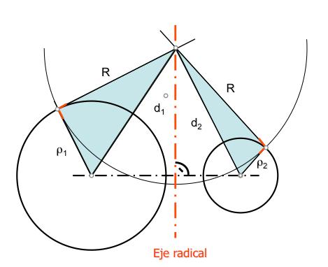 eje_radical_de_dos_circunferencias