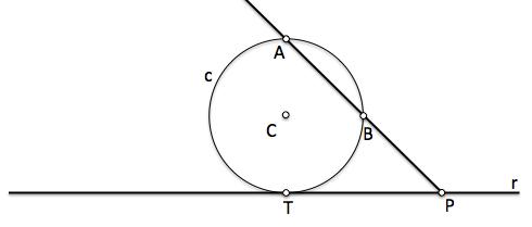 Fundamentos del problema fundamental de tangencias PFT