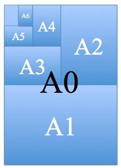 Obtención de formatos normalizados
