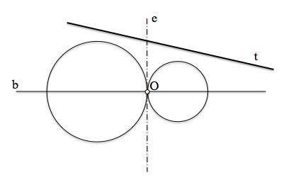 recta_tangente_al_haz_parabolico