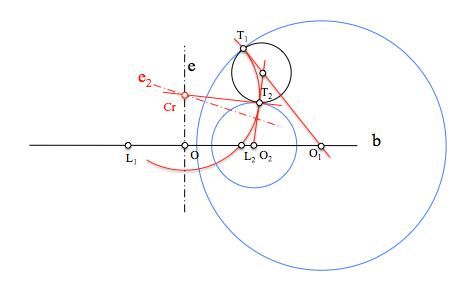 solucion_c_tg
