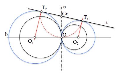 tangente_haz_parabolico
