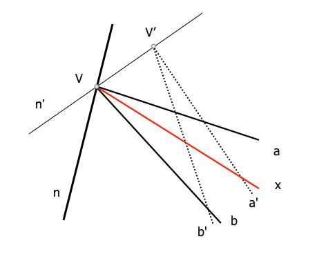 ejemplo_centro_proyectivo_x