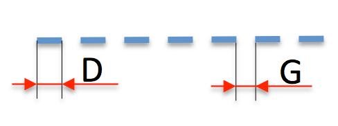 parametros_forma_linea