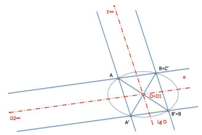 Diametros_Polares_Conjugados