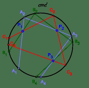 Falsa posición_2