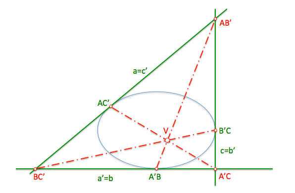 نقطة بريانتشون مع ثلاث جهات الاتصال