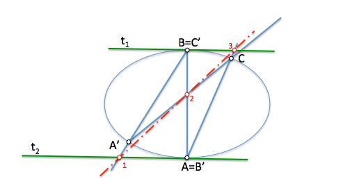 dos tangentes con recta de Pascal