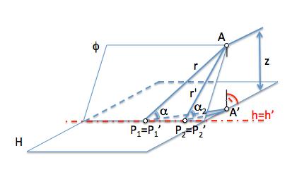 generalizacion_angulo_recta_plano