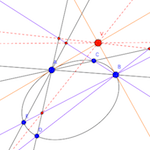 مركز اسقاطي شعاعين  [متفاعل] [Geogebra]