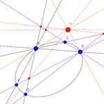 Centro proyectivo de dos Haces  [Interactivo] [Geogebra]